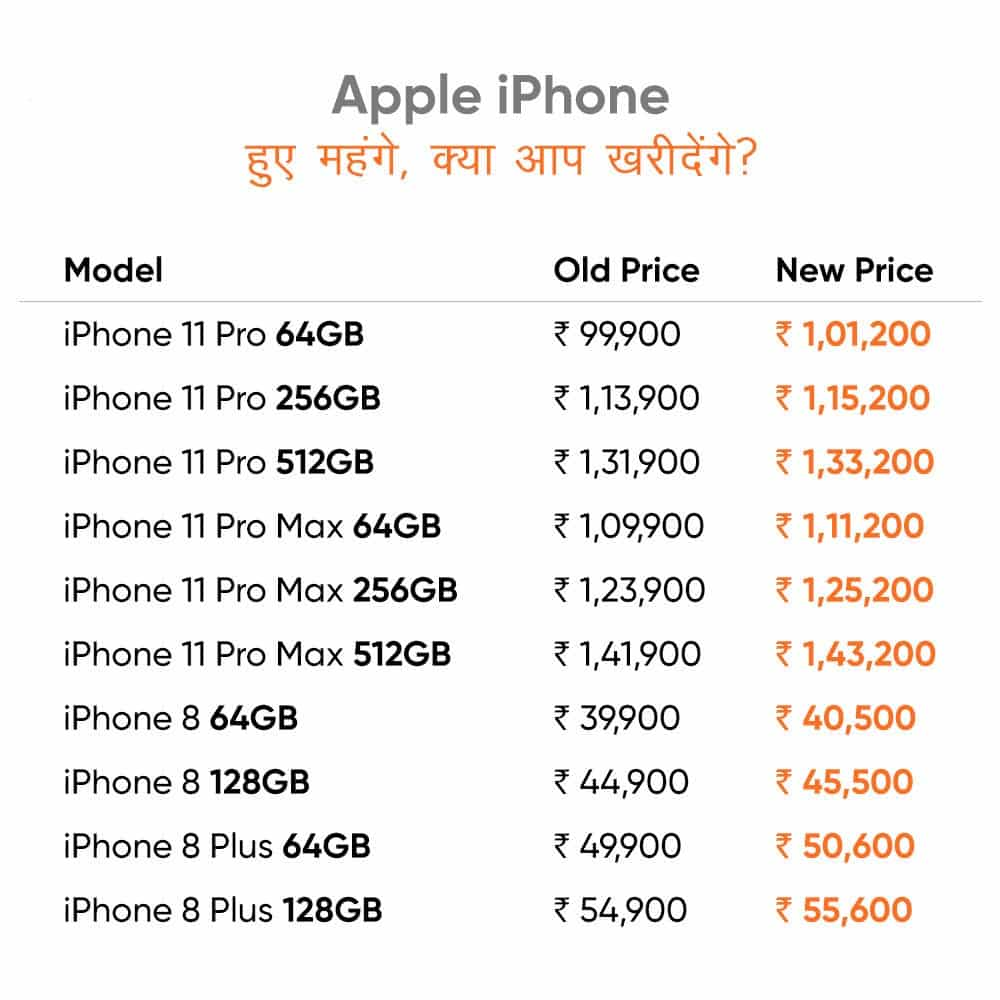 Apple iPhone Price Hike In India